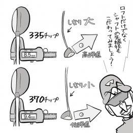 ユーティリティーはシャフトの先端径で弾道の高さが異なる