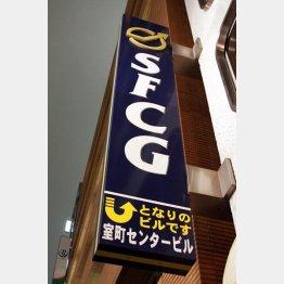 コワイ取り立て(商工ローン)(C)日刊ゲンダイ