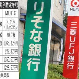 日本金融界の両雄 「SMBC」と「MUFG」の社員待遇は?