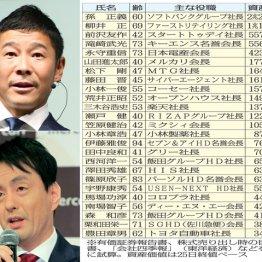 (上から)スタートトゥデイの前澤社長、メルカリの山田会長