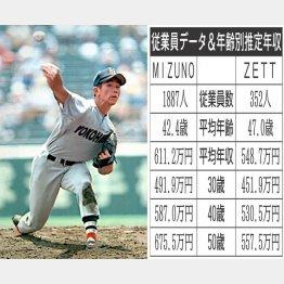 松坂大輔も20年前は球児(C)日刊ゲンダイ