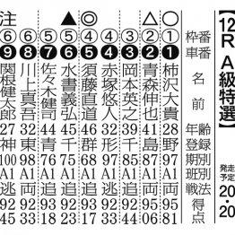 【京王閣ナイター(FⅡ)初日】前場所完全Vの須藤から