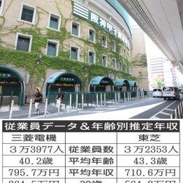 甲子園の公式スポンサー 三菱電機と東芝の社員待遇を比較