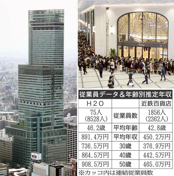 あべのハルカス(左)と阪急百貨店(C)共同通信社