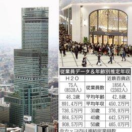 H2O vs 近鉄百貨店 大阪拠点の大手百貨店の給与対決