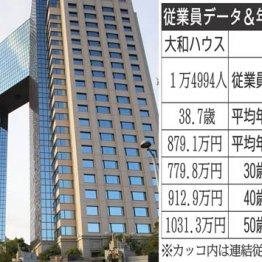 大和ハウス工業vsリゾートトラスト リゾートホテル会社対決
