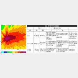 富士山宝永噴火を想定した降灰シミュレーション(提供画像)
