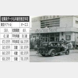 1946年のテアトル銀座(イマジンネット画廊所蔵/共同通信)