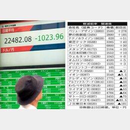 軽減税率関連株(C)日刊ゲンダイ