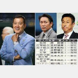 原氏(左)の意向でコーチに呼ばれた元木氏(中)と宮本氏(C)日刊ゲンダイ