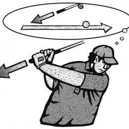 グリップエンドは目標線後方 自然と飛ばすためのコックが