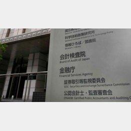 金融庁は実施把握に調査を(C)日刊ゲンダイ