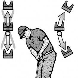 「パターヘッドは開いて閉じる」と緩やかな円軌道を描く