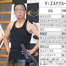 M&Aはコミットせず…赤字転落「RIZAP」子会社切り売り必至