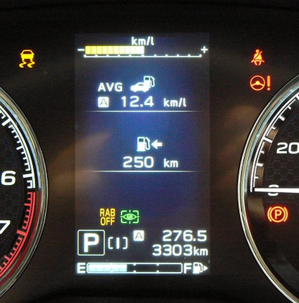 燃費達成率は88.5%(撮影)佐藤篤司