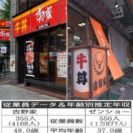 大手牛丼チェーン対決「吉野家」vs「ゼンショー」社員給与