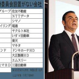 """ゴーン再逮捕で脚光 """"報酬委員会のない""""大企業25社リスト"""