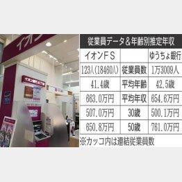 イオンFS×ゆうちょ銀行(C)日刊ゲンダイ
