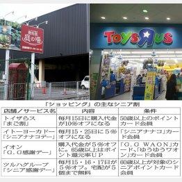 「ショッピング」の主なシニア割(C)日刊ゲンダイ