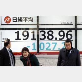 25日午前は下げ幅が一時1027円を超えた(C)日刊ゲンダイ