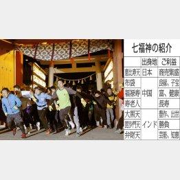 西宮神社の「開門神事福男選び」(C)共同通信社