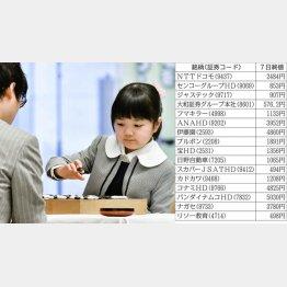井山五冠と対局する仲邑菫(なかむらすみれ)ちゃん/(C)共同通信社