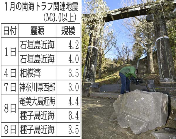 3日の直下型も予兆か(熊本でM5・0の地震)/(C)日刊ゲンダイ