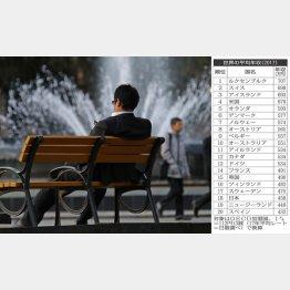 働けど、働けど…(C)日刊ゲンダイ