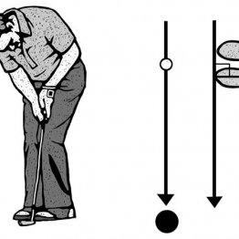 左足つま先は「方向指示器」パッティングラインと直角に