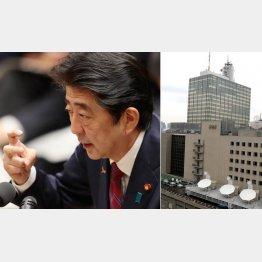 安倍首相(左)とNHK(C)日刊ゲンダイ