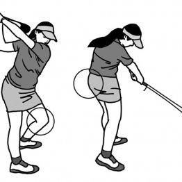 左ひざの曲げ伸ばしを意識すると腰の回転が鋭くなる