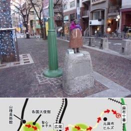 童謡「赤い靴」のモデルとなった「きみちゃん」の像(上)