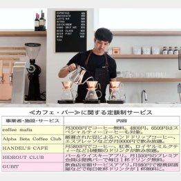 """月9000円で""""至高の幸せ""""を(Alpha Beta Coffee Club)/(提供写真)"""