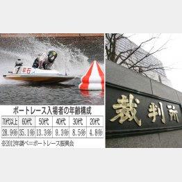 シニアが集うボートレース(左)、裁判傍聴は「予定表」を確認(C)日刊ゲンダイ
