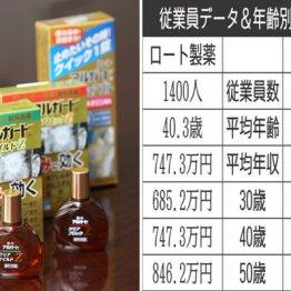 ロート製薬vs小林製薬 大阪に本社置く製薬会社の生涯給与