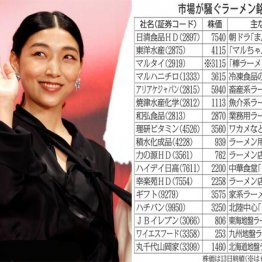 「まんぷく」主演の安藤サクラ
