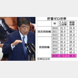 厚労省には統計を任せられない(C)日刊ゲンダイ