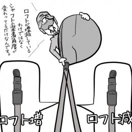 【カチャカチャ式ドライバー】シャフト装着角度でフェースの向きやロフト角を変えている