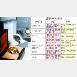 高級腕時計のレンタルも(C)日刊ゲンダイ