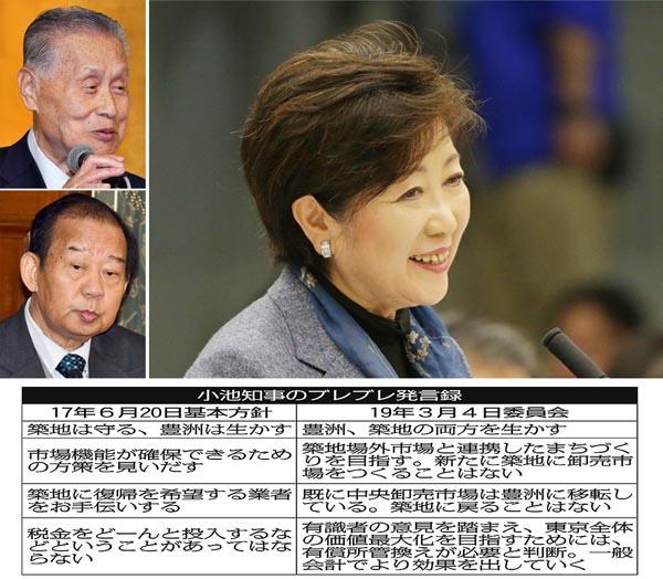使えるものは利用(小池都知事)、左は上から森会長と二階幹事長(C)日刊ゲンダイ