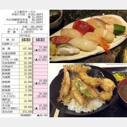 外食はおいしくてやめられない(C)日刊ゲンダイ