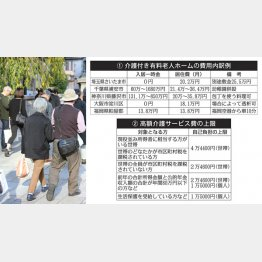 世帯分離で介護保険料も戻ってくる(C)日刊ゲンダイ