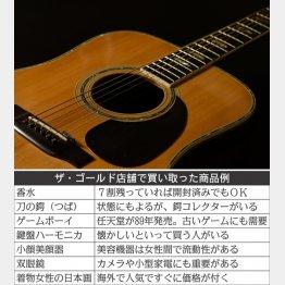 バンドで使っていたギターも(C)日刊ゲンダイ