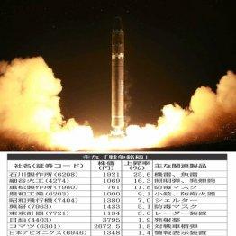 北朝鮮のミサイル発射を警戒…「戦争銘柄」急騰の不気味