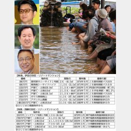 熱海(写真右)に移住もいい。左は上から、藤井フミヤ、石川敏男、梶原しげるの3氏/(C)日刊ゲンダイ
