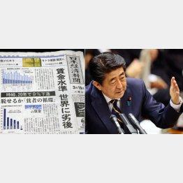 嘘ばっかり(C)日刊ゲンダイ