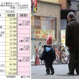 孫の面倒見るのにお金がかかり…年金生活が赤字になり不安