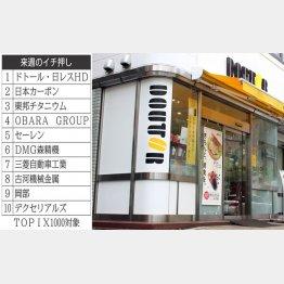 ドトールコーヒーショップ(C)日刊ゲンダイ
