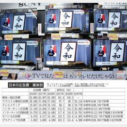 ネット動画を見るための大画面モニターとして生き残りをかける「令和」時代のテレビ(C)日刊ゲンダイ