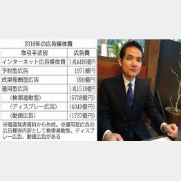 日本アフィリエイト協議会代表理事の笠井北斗氏(C)日刊ゲンダイ